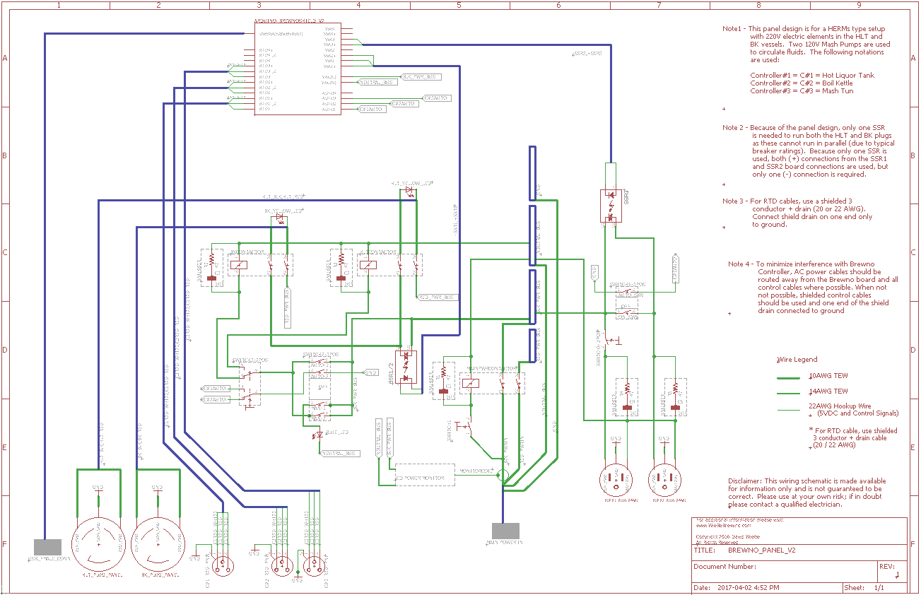 Panel Schematic 1 electric brewery wiring diagram electric brewery control panel ssr 110 wiring diagram at virtualis.co